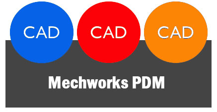 PDM Product Data Management